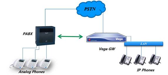 gateway-pbx-legacy