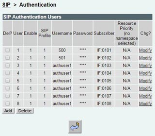 sip-authentication-user